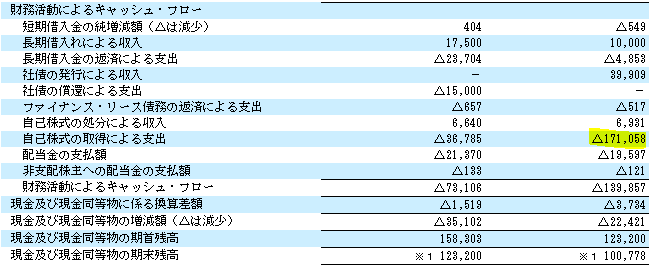 f:id:umimizukonoha:20210208224502p:plain