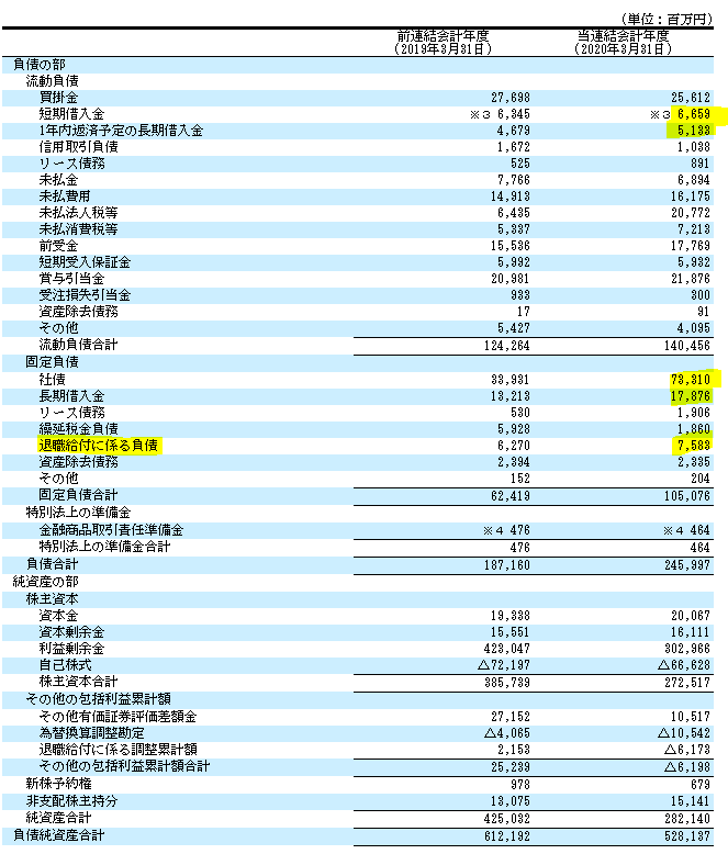 f:id:umimizukonoha:20210208225354p:plain