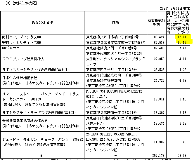 f:id:umimizukonoha:20210208232736p:plain