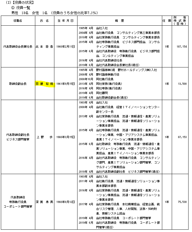 f:id:umimizukonoha:20210208232948p:plain