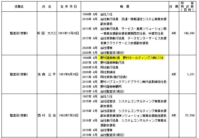 f:id:umimizukonoha:20210208233029p:plain