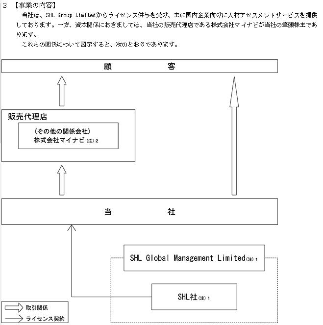 f:id:umimizukonoha:20210211003034p:plain