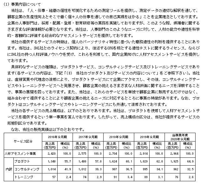f:id:umimizukonoha:20210211003204p:plain