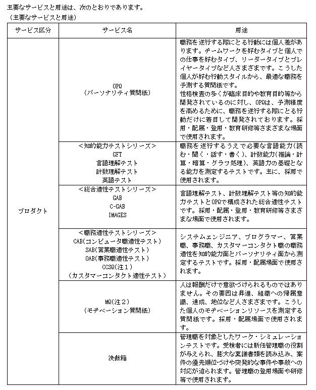 f:id:umimizukonoha:20210211003443p:plain