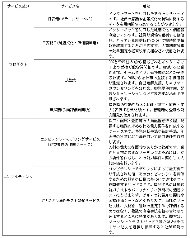 f:id:umimizukonoha:20210211125246p:plain
