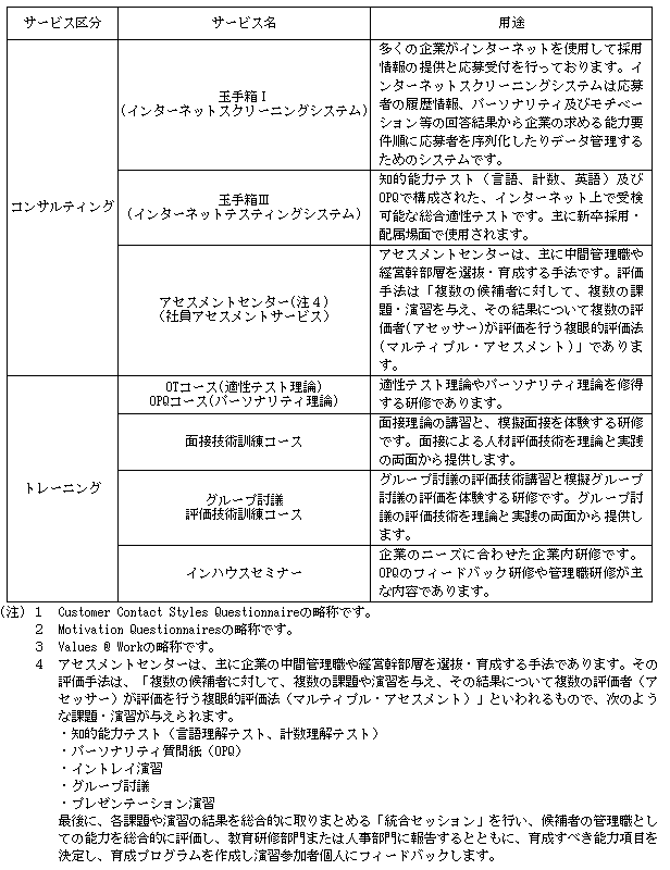 f:id:umimizukonoha:20210211125403p:plain