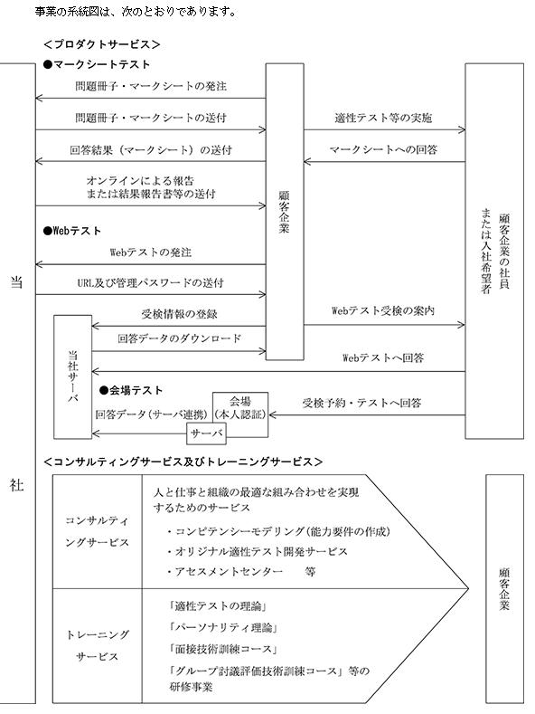 f:id:umimizukonoha:20210211125804p:plain