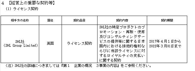 f:id:umimizukonoha:20210211132421p:plain