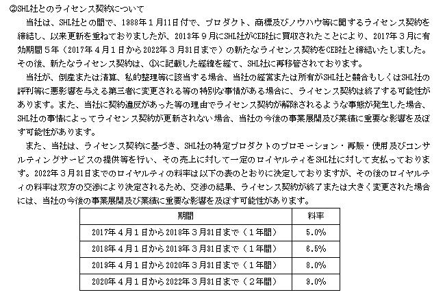 f:id:umimizukonoha:20210211132600p:plain