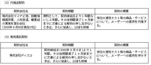 f:id:umimizukonoha:20210211232148p:plain