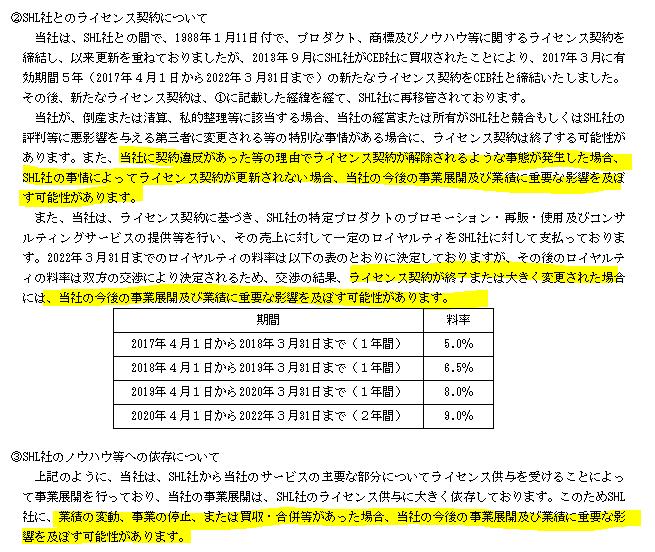 f:id:umimizukonoha:20210211234903p:plain