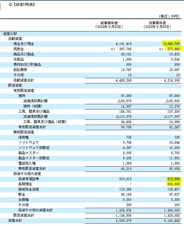 f:id:umimizukonoha:20210212003238p:plain