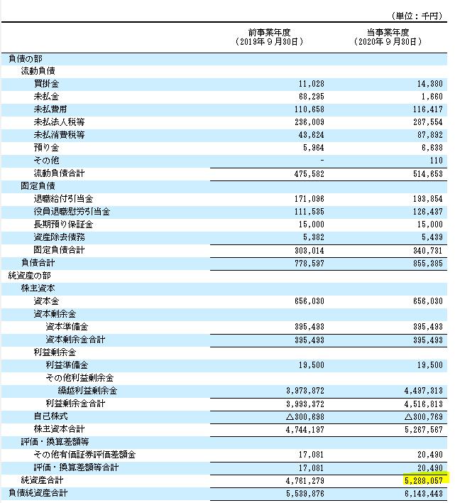 f:id:umimizukonoha:20210212004105p:plain