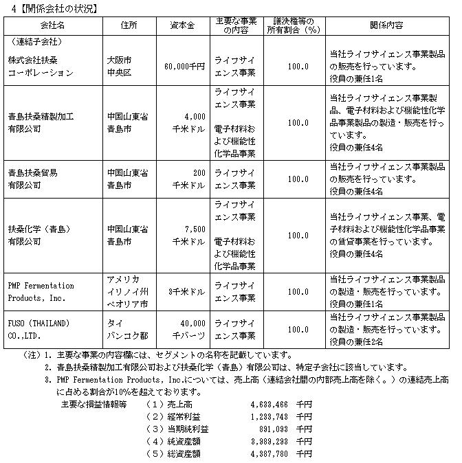 f:id:umimizukonoha:20210213144005p:plain