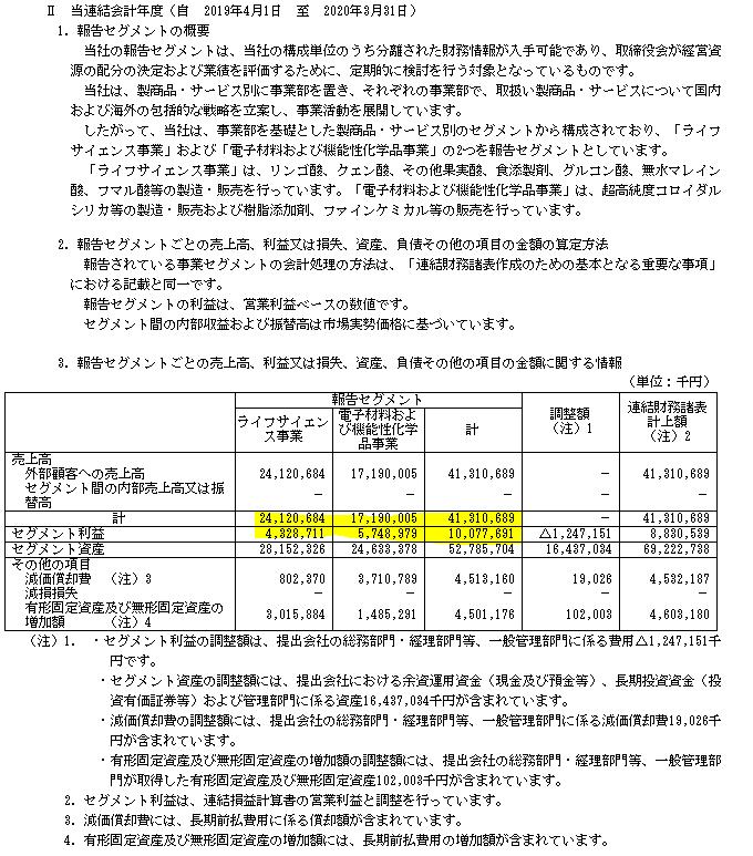 f:id:umimizukonoha:20210213150149p:plain