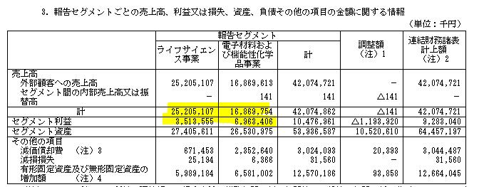 f:id:umimizukonoha:20210213231823p:plain