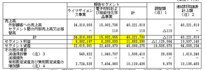 f:id:umimizukonoha:20210213232147p:plain