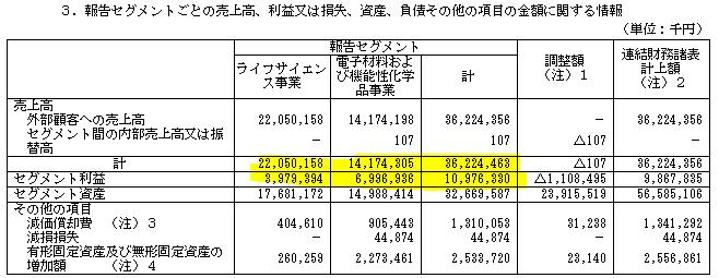 f:id:umimizukonoha:20210213232605p:plain