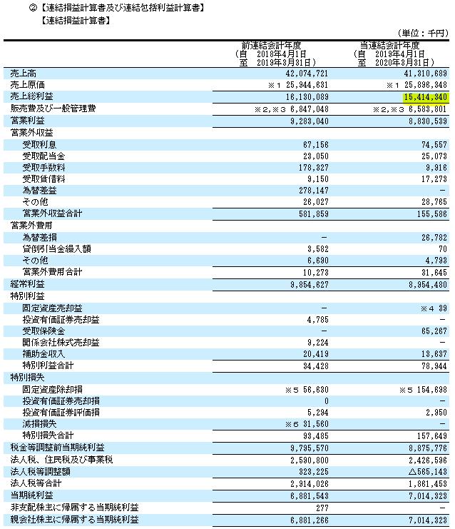 f:id:umimizukonoha:20210214000207p:plain