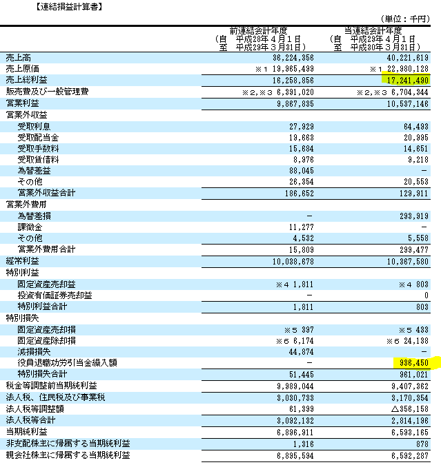 f:id:umimizukonoha:20210214000335p:plain