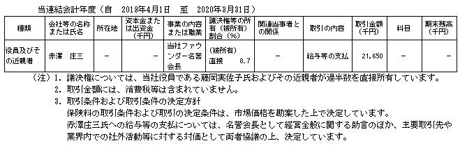 f:id:umimizukonoha:20210214010134p:plain