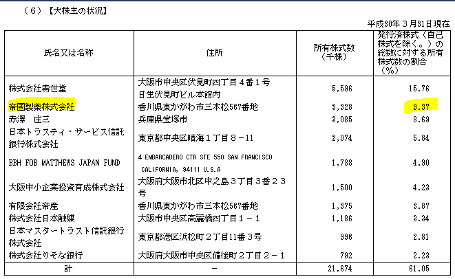 f:id:umimizukonoha:20210214012124p:plain