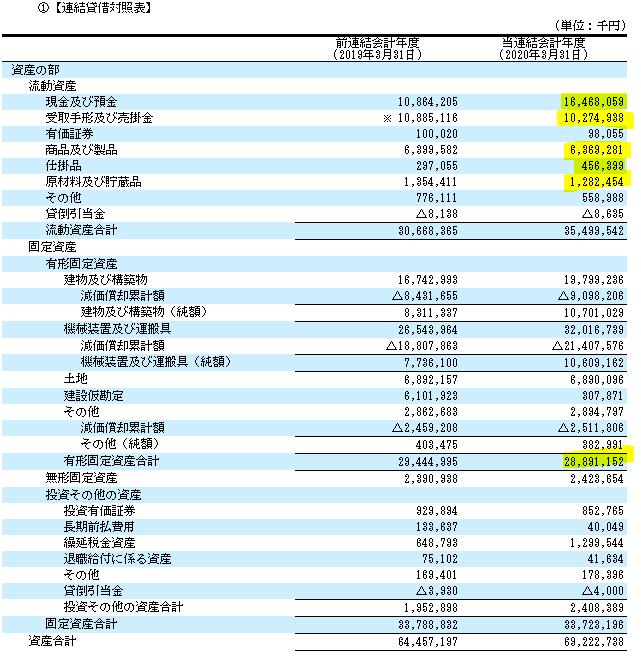 f:id:umimizukonoha:20210214022558p:plain