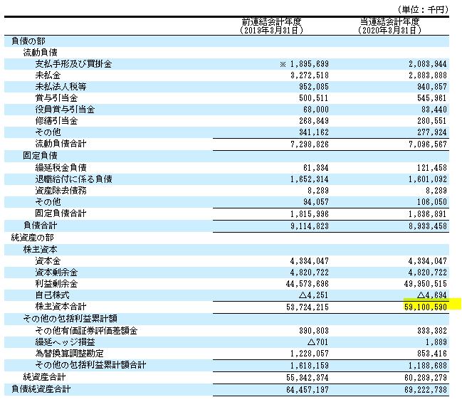 f:id:umimizukonoha:20210214023059p:plain