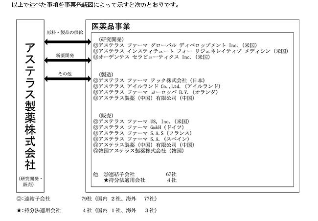 f:id:umimizukonoha:20210216034215p:plain