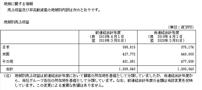 f:id:umimizukonoha:20210216042124p:plain