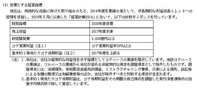 f:id:umimizukonoha:20210217034029p:plain