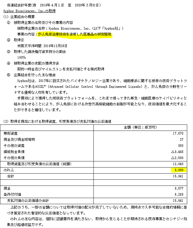 f:id:umimizukonoha:20210217060212p:plain