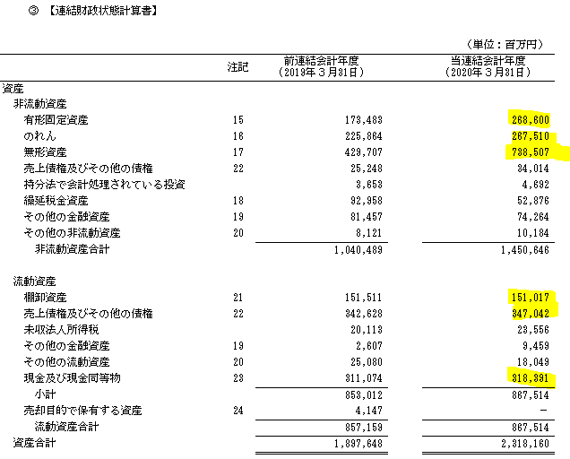 f:id:umimizukonoha:20210217164959p:plain