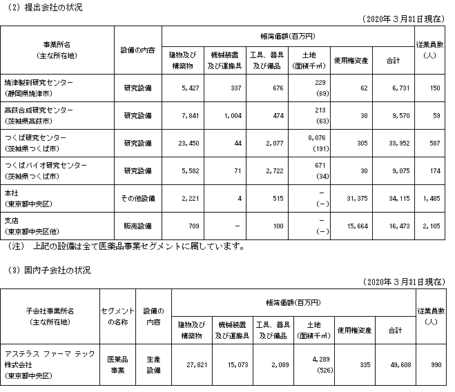 f:id:umimizukonoha:20210217174259p:plain