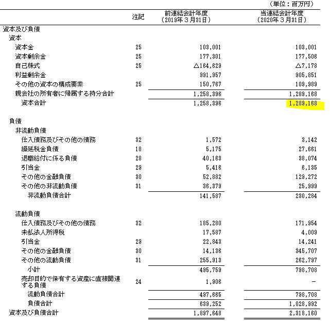 f:id:umimizukonoha:20210217175458p:plain