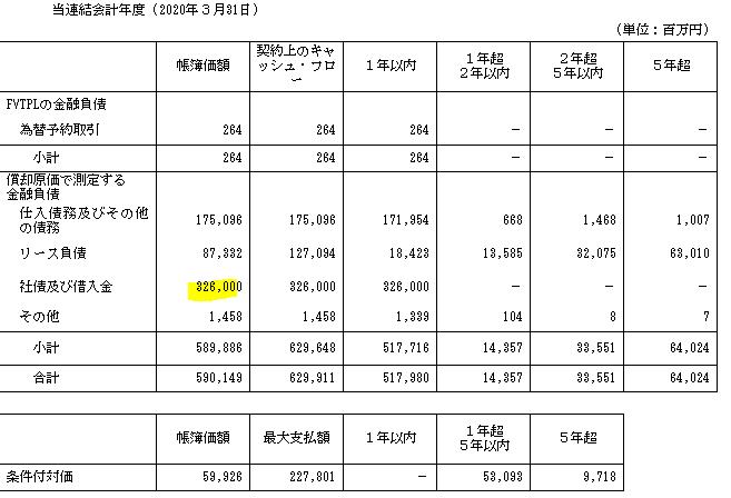 f:id:umimizukonoha:20210217180124p:plain