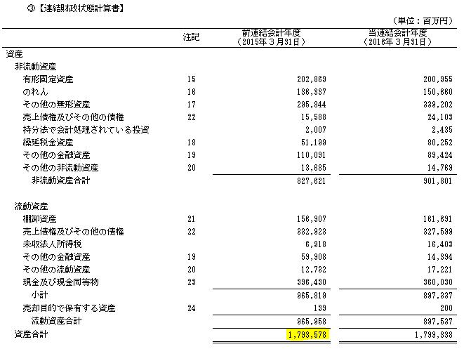 f:id:umimizukonoha:20210217233621p:plain