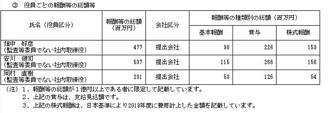 f:id:umimizukonoha:20210217235421p:plain
