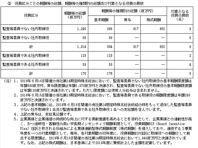 f:id:umimizukonoha:20210217235512p:plain