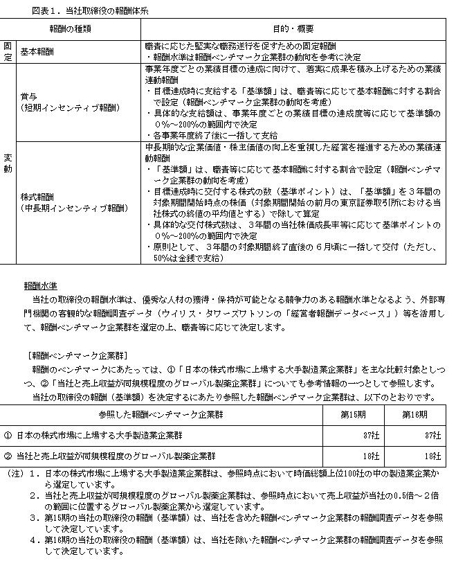 f:id:umimizukonoha:20210218000257p:plain