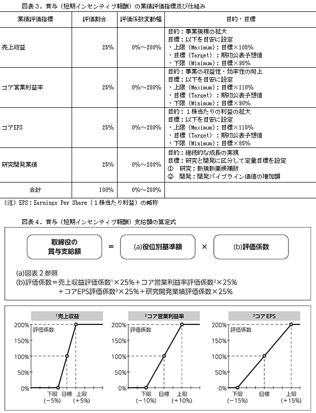 f:id:umimizukonoha:20210218000357p:plain