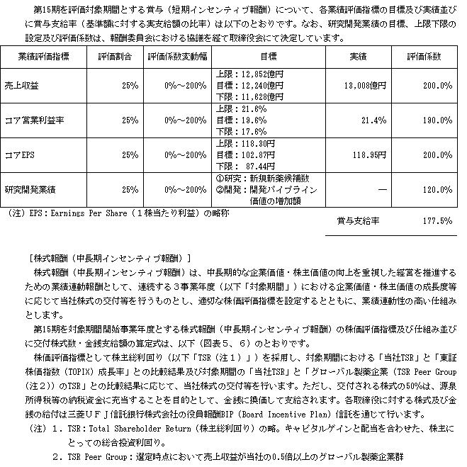 f:id:umimizukonoha:20210218000427p:plain