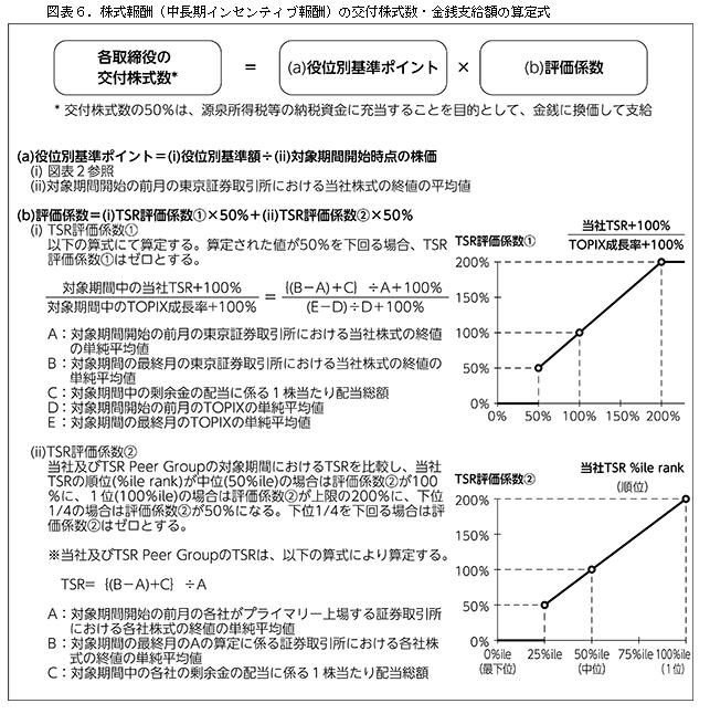 f:id:umimizukonoha:20210218000520p:plain