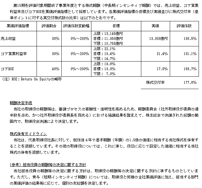 f:id:umimizukonoha:20210218000550p:plain