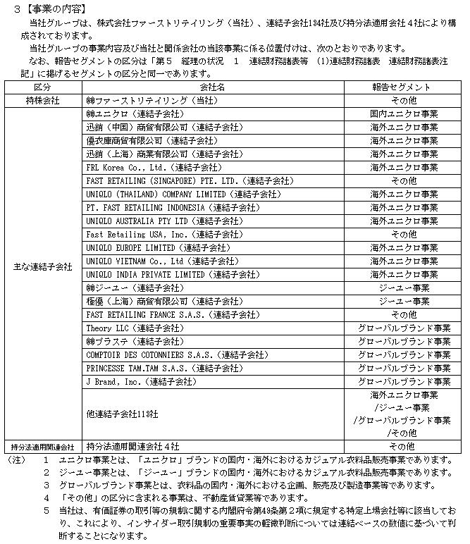 f:id:umimizukonoha:20210221080201p:plain