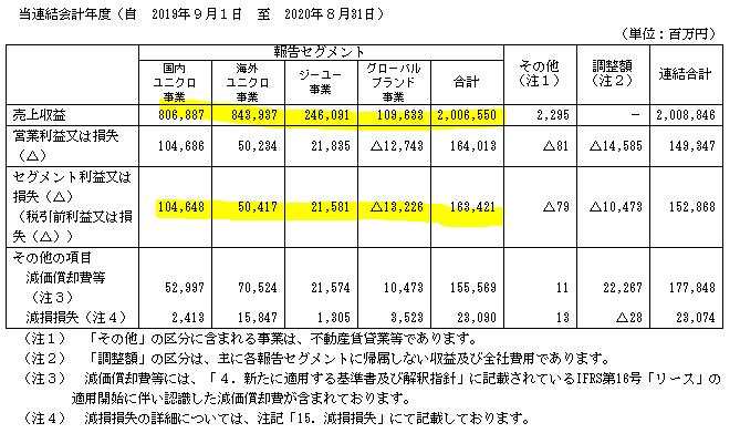 f:id:umimizukonoha:20210222002744p:plain