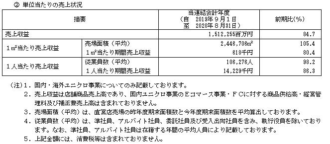 f:id:umimizukonoha:20210222012626p:plain