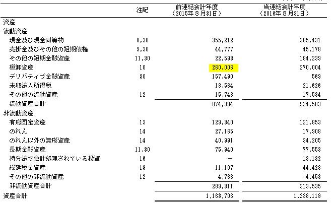 f:id:umimizukonoha:20210222023835p:plain