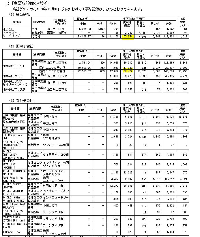 f:id:umimizukonoha:20210222025618p:plain