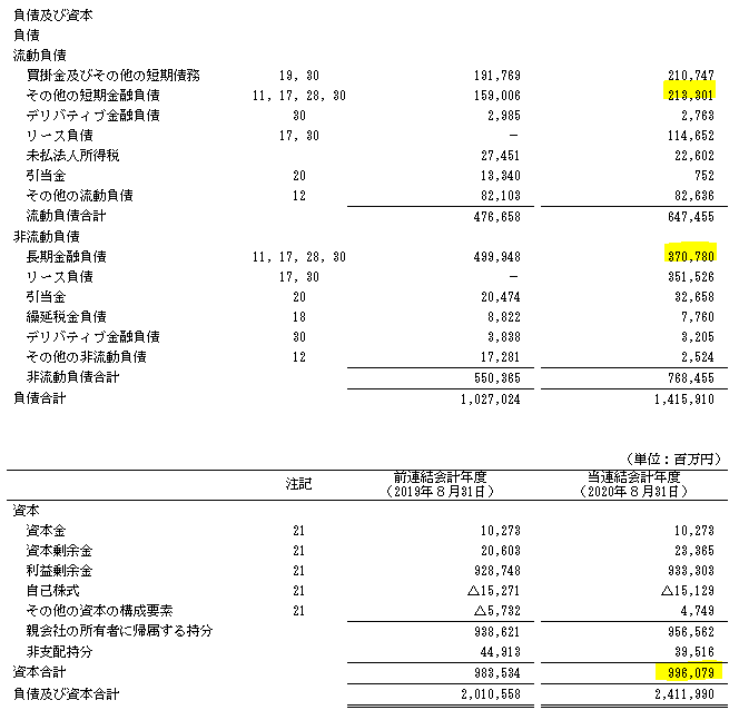 f:id:umimizukonoha:20210222031027p:plain